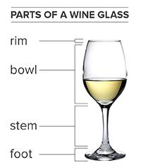 wine-glass-parts